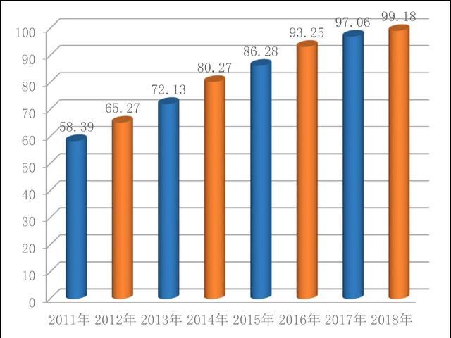 2019中国全面小康百强县级市名单公布 河南6地上榜