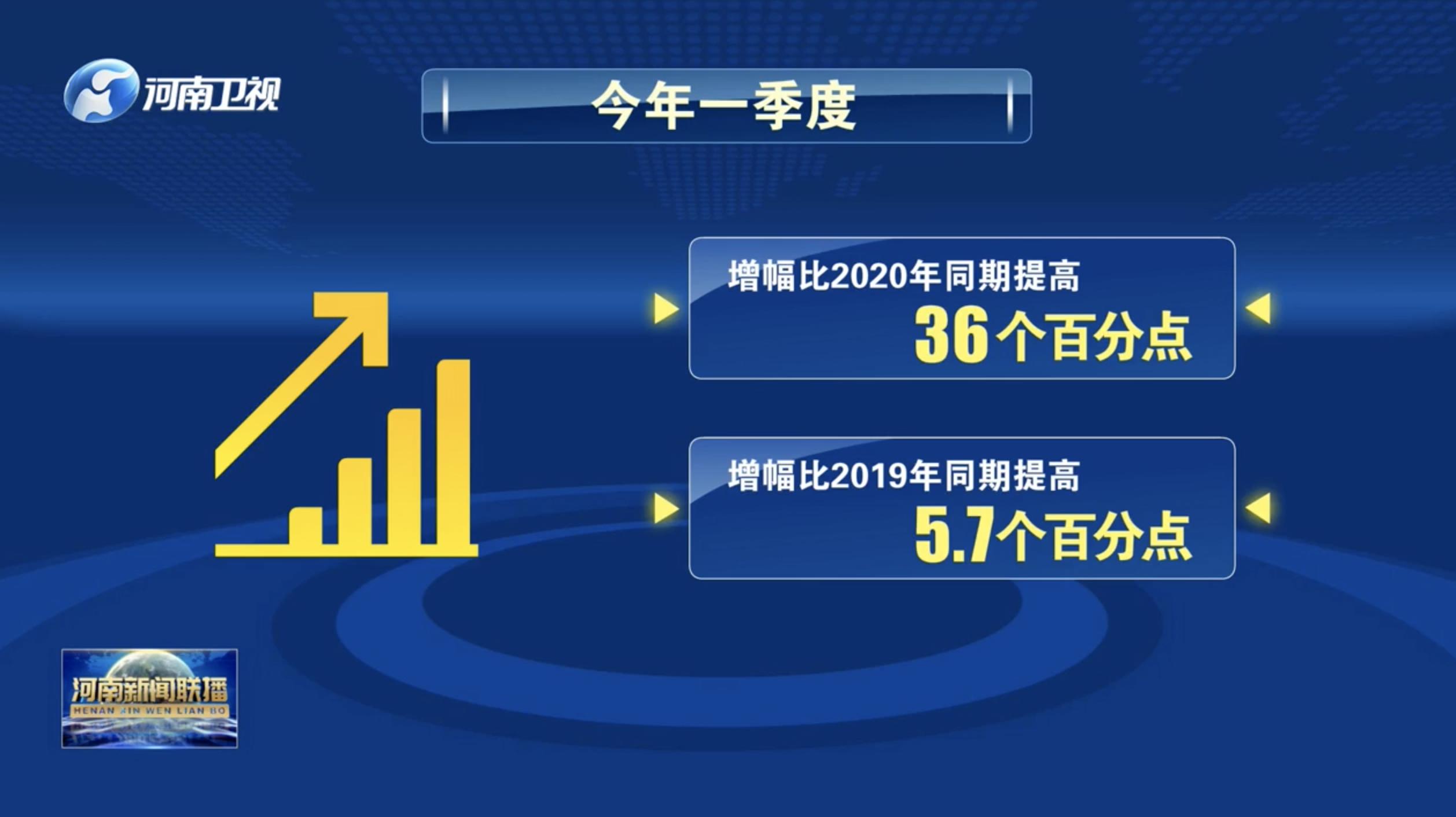 """全省财政收入实现""""开门红"""""""