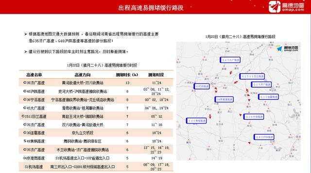 """2020年春运将至 河南高速交警发布""""两公布一提示"""""""