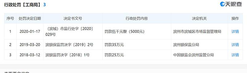 """山东滨州农商银行推""""人民公仆消费贷"""" 网友质疑 """"变相特权"""""""