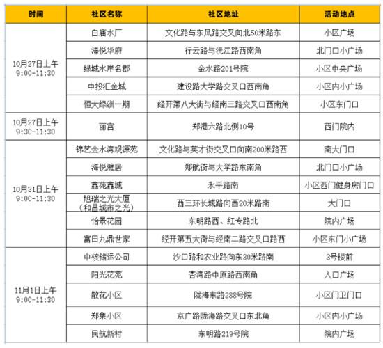 郑州热力进社区面对面服务本周将去这些小区 看看有你家没