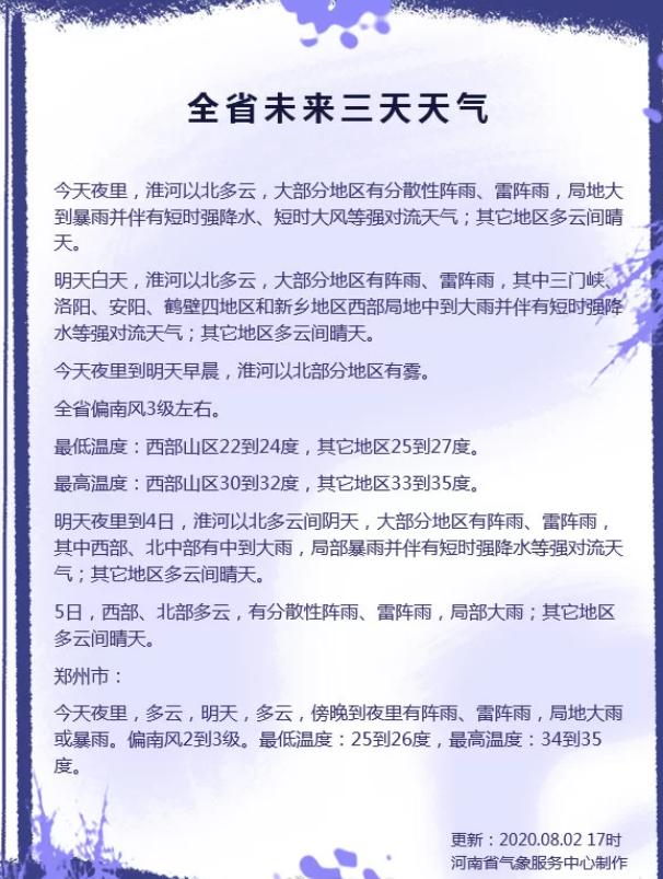 注意!未来三天 河南省多地区有短时强降雨等强对流天气