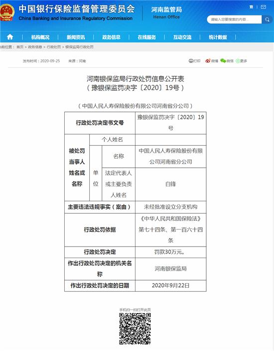 中国人民人寿河南分公司因未经批准设立分支机构被处罚