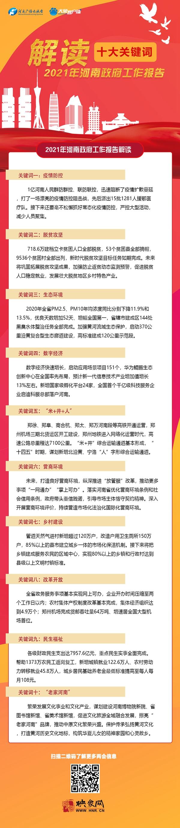 联播pro:十大关键词 解读2021年河南政府工作报告