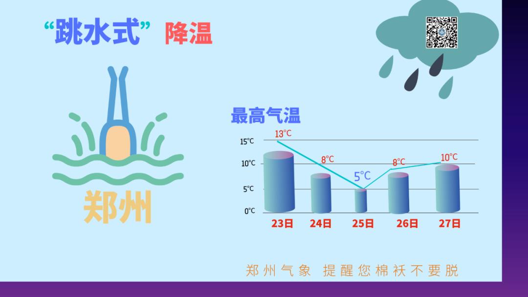 """河南2021年的第一场雪来啦!""""速冻""""回冬季,出门一定穿厚点"""