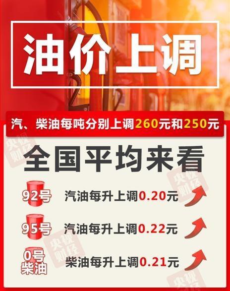 国内汽油每吨提高260元 95号每升上涨0.22元