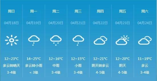 气温暴跌局部暴雨 河南大范围降雨今天登场
