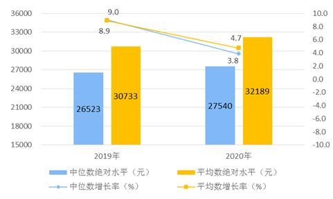 粤西阳江人均gdp真厉害_阳江职业技术学院