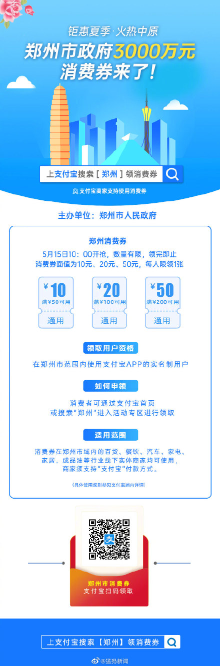 5月15日,郑州全城发放3000万元消费券 所有在郑人员可领
