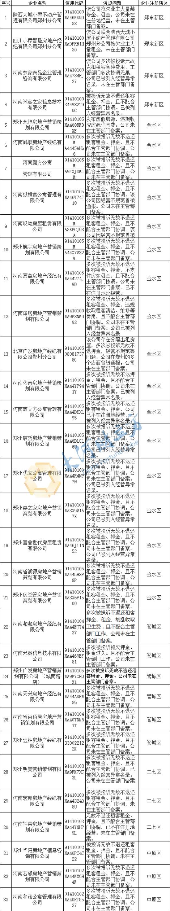 联播pro:2021年河南129名学霸被保送 128人来自郑州外国语学校