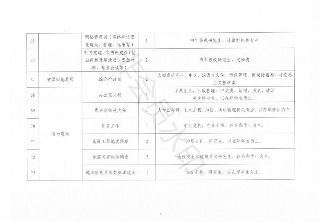 河南大学生注意 这些省直单位、央企实习机会别错过