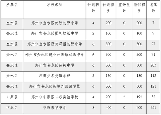 联播pro:168个重大项目,7502亿!2021郑州都市圈一体化划重点