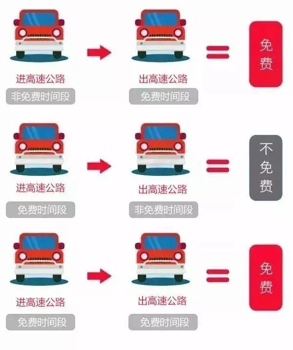 免费7天!河南发布2021年国庆假期高速出行提示