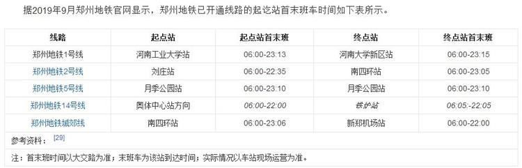赶紧收藏!春运模式今日开启 河南省内最全出行攻略来了