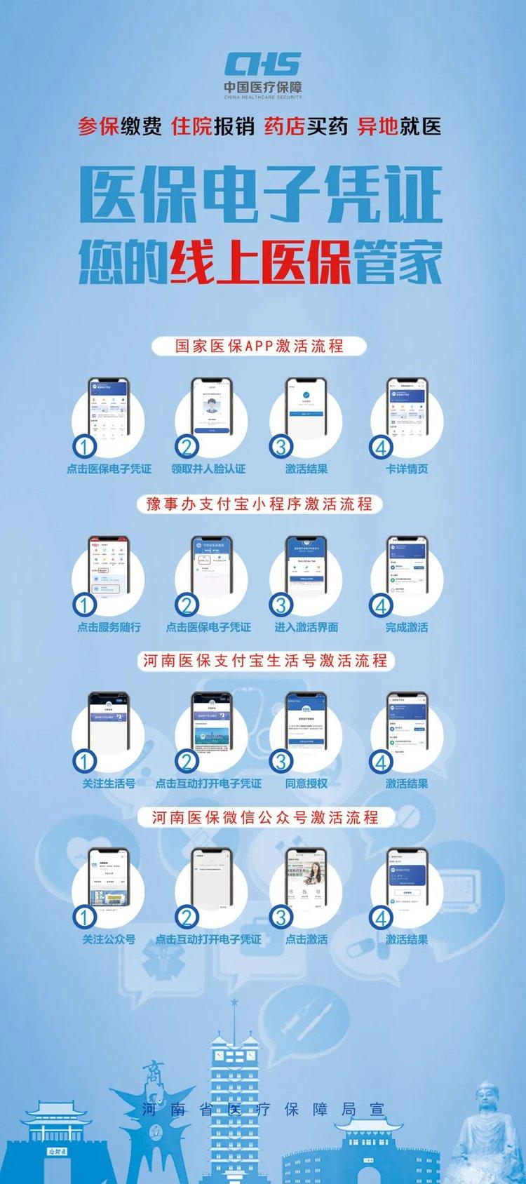河南全面推广医保电子凭证 明年基本实现全省覆盖