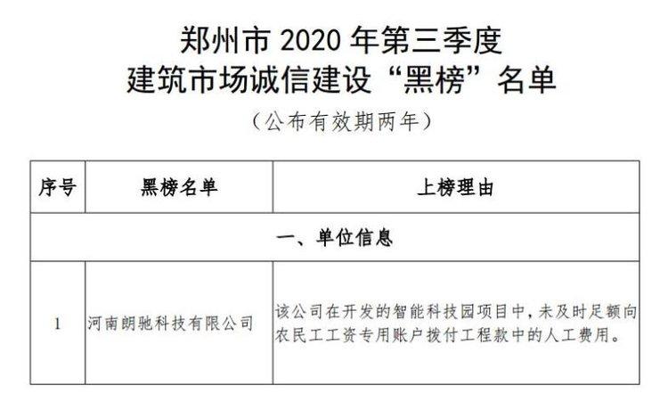 """郑州公布第三季度建筑市场诚信建设一企业进""""黑榜""""  如何做才能退出呢?"""