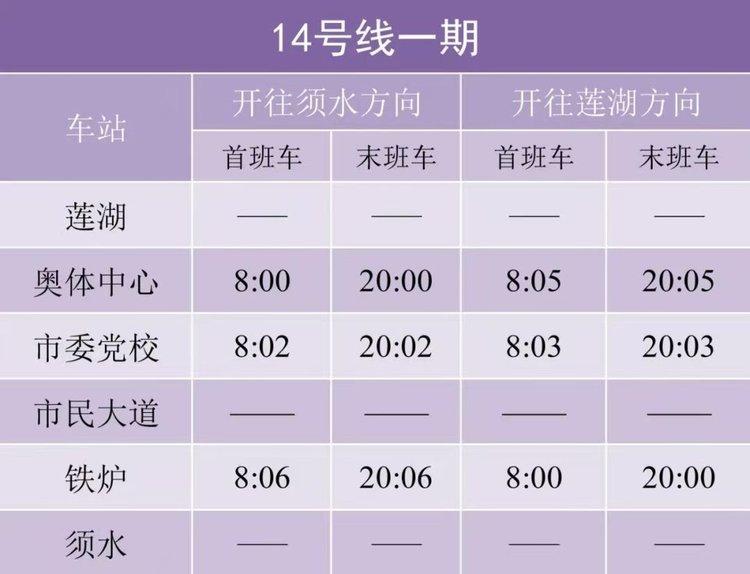 提个醒!今日起 郑州地铁14号线一期运营时间调整